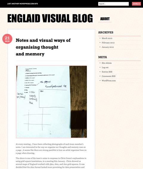 Visual blog