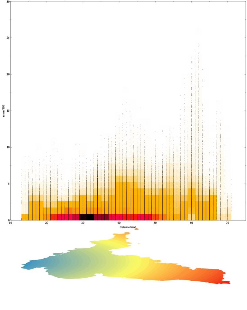 crazy graphs 2 - TRI