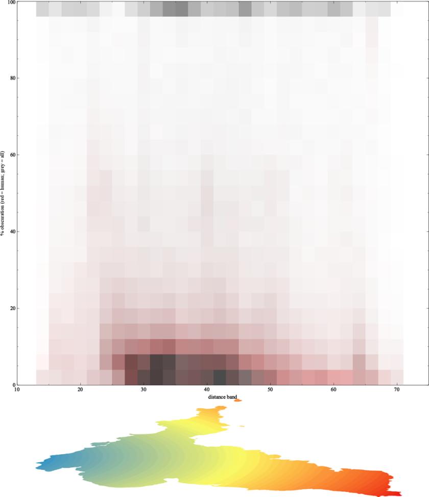 crazy graphs 3 - obsc