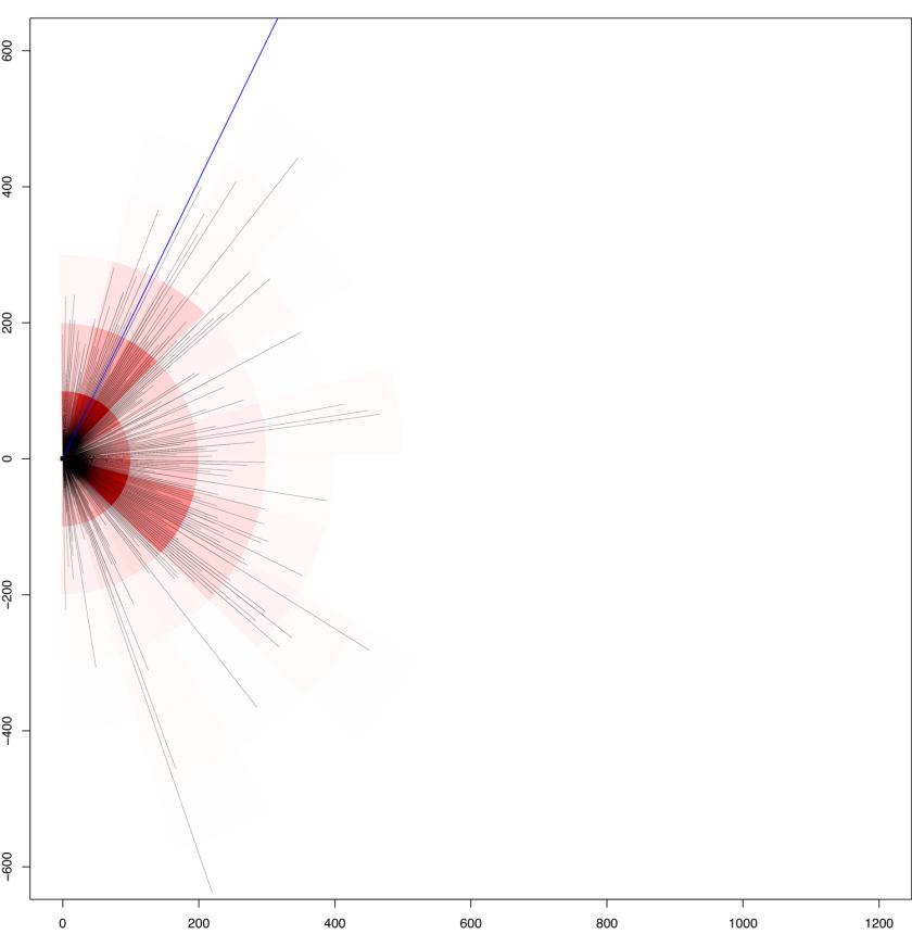 Longstreet_graph