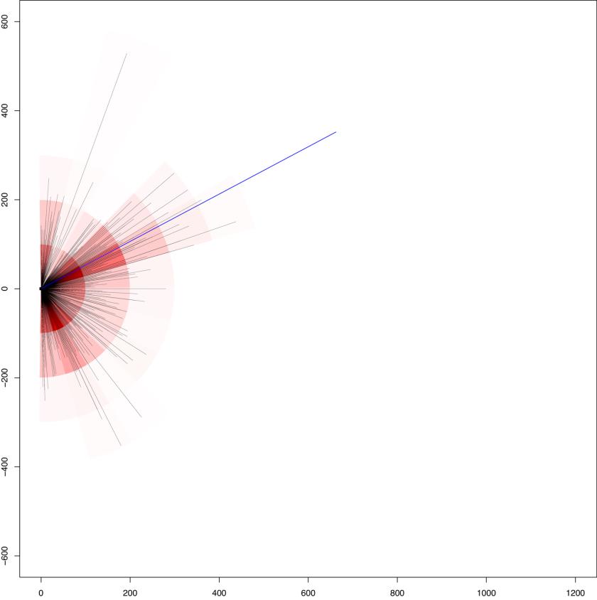 Maddington_graph