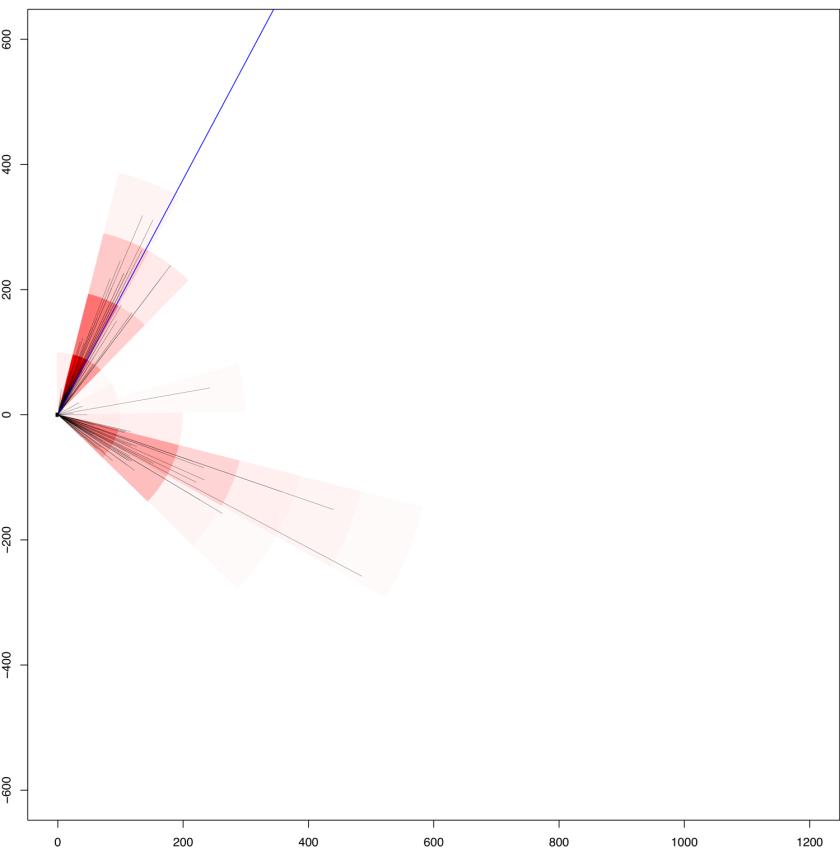 MilstonDown_graph