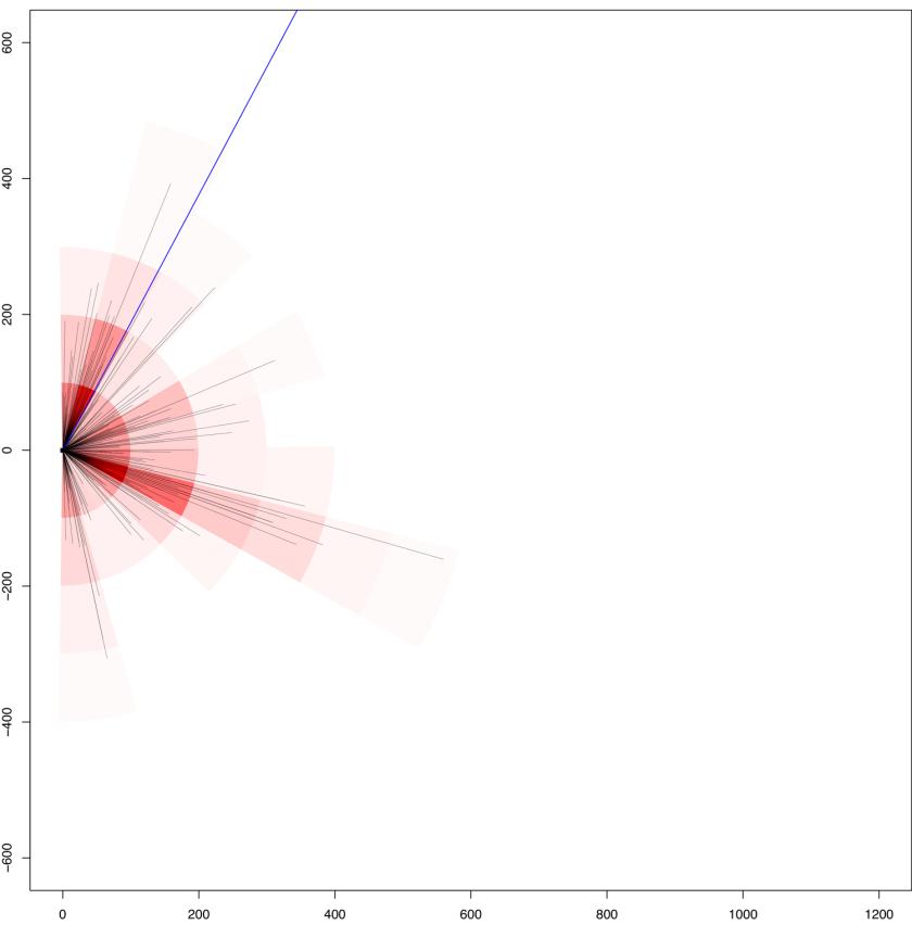 Netheravon_graph