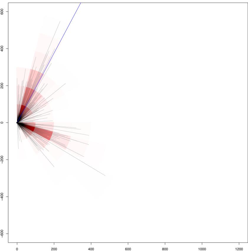 Orcheston_graph